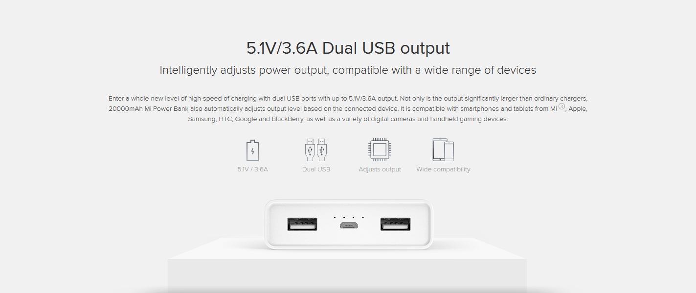 5.1v3.6a Dual Usb Output