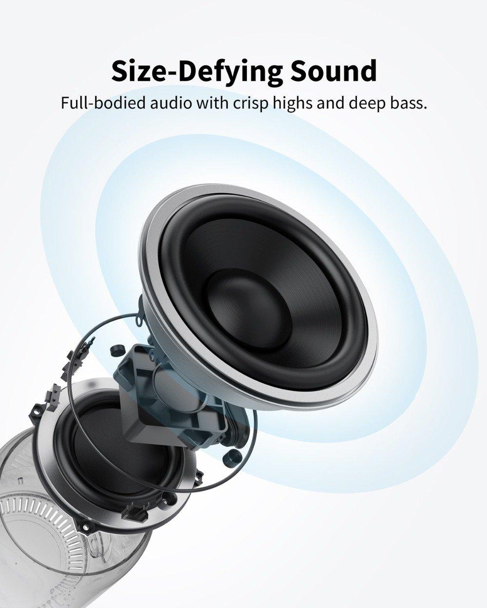 Anker Soundcore Mini 2 (1)