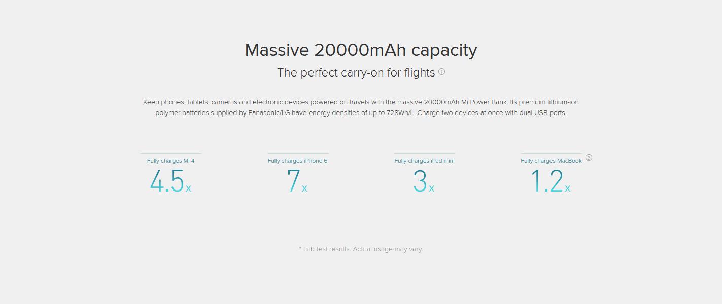 Massive 20000mah Capacity