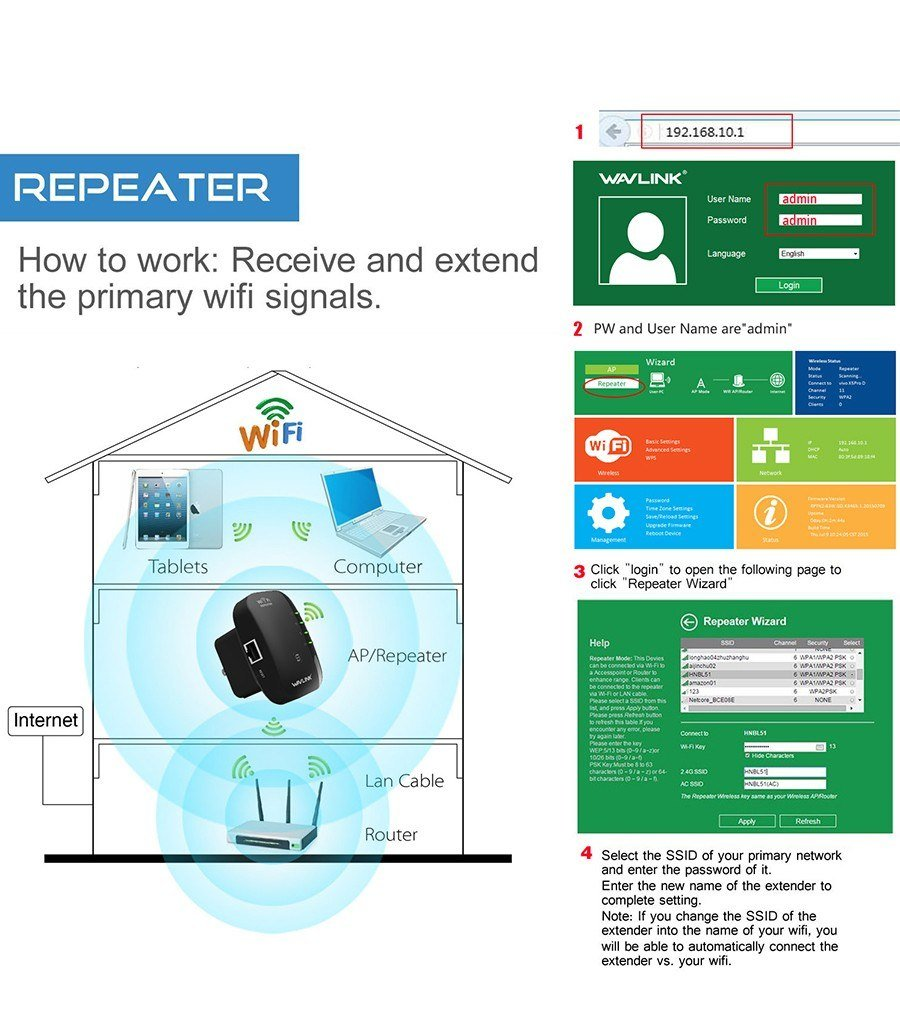 Wavlink N300 Wifi Repeater & Router (12)