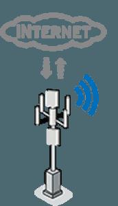 Tp Link Router Mr3420 (2)