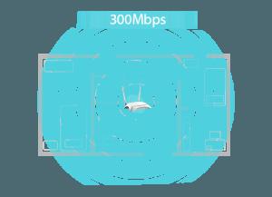 Tp Link Router Mr3420 (6)