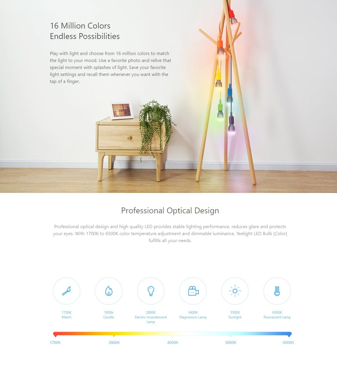 Xiaomi Yeelight Smart Led Bulb Colorful (2)