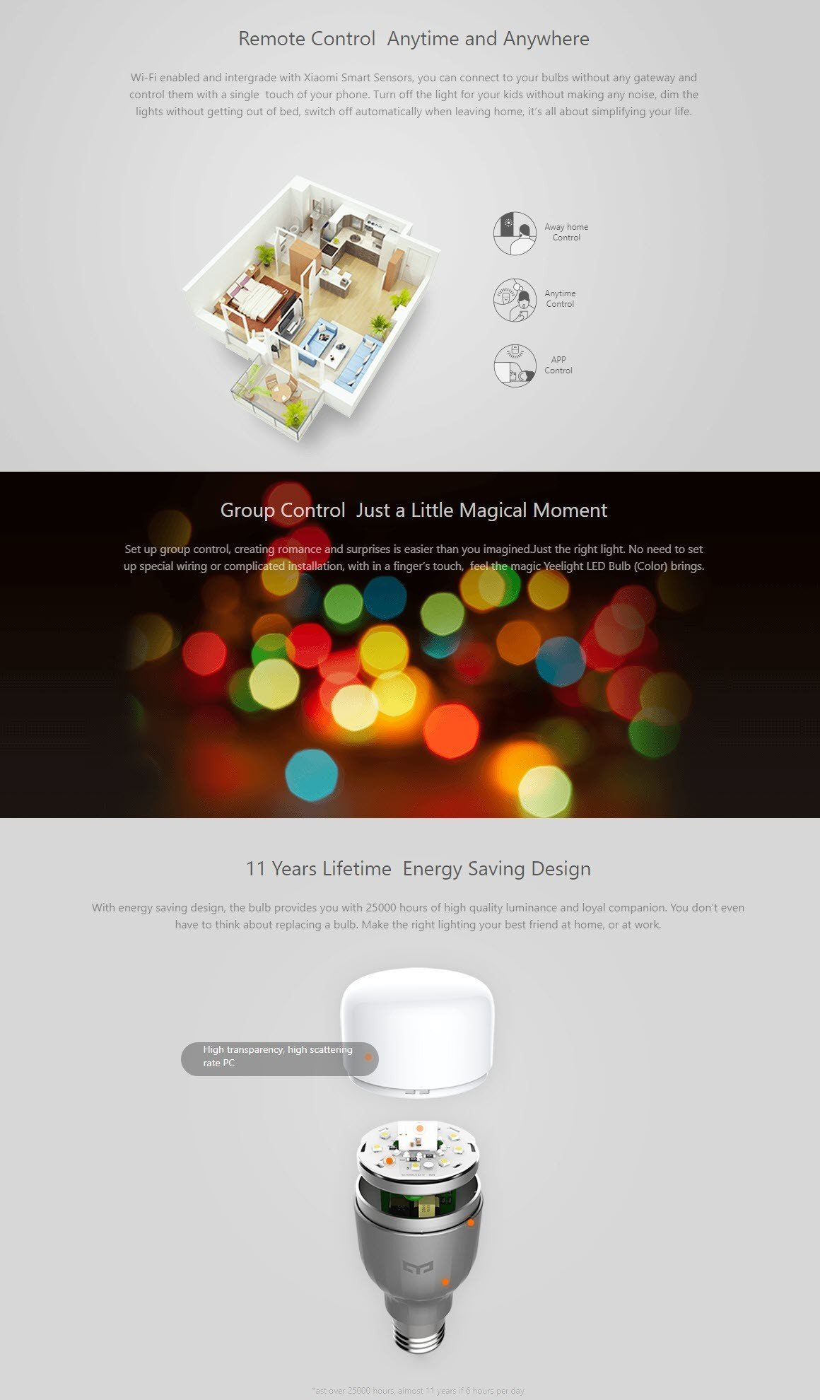 Xiaomi Yeelight Smart Led Bulb Colorful (4)