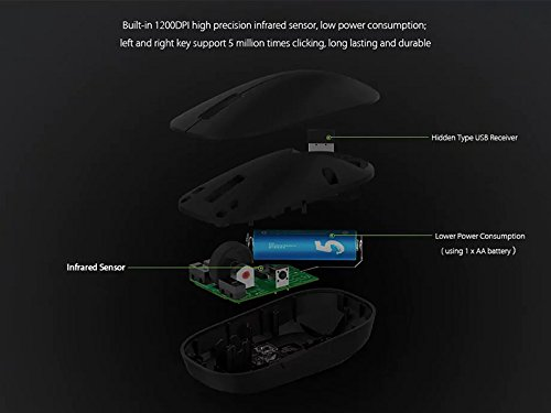 Xiaomi Mi Portable Wireless Mouse (5)