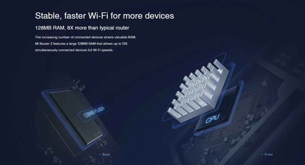 Xiaomi Mi Wifi Router 3 (8)