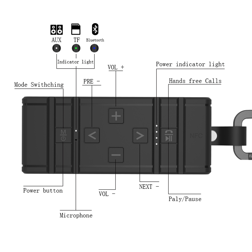 Wavefun Cuboid Mini Portable Ip65 Waterproof Wireless Bluetooth Speaker (1)