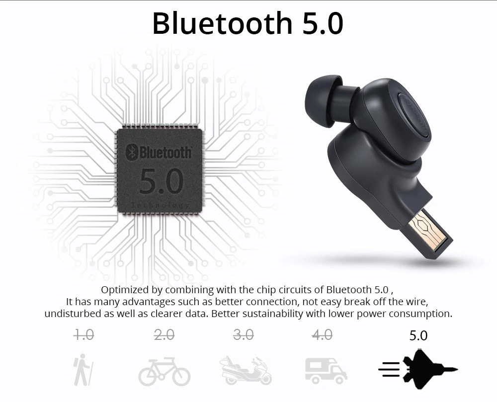 Bluedio T Talking Mini Bluetooth Single Wireless Earbud (1)