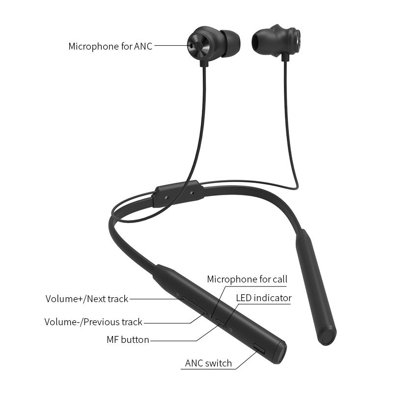 Bluedio Tn2 Sports Bluetooth Earphone (4)
