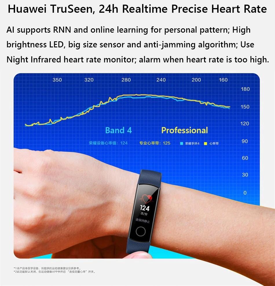 Huawei Honor Band 4 Smart Wristband (5)