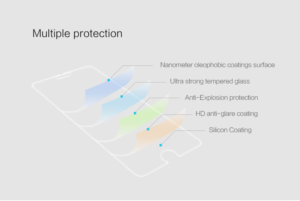 Nillkin Amazing H Pro Tempered Glass Screen Protector For Apple Iphone 8 Plus 7 Plus (11)