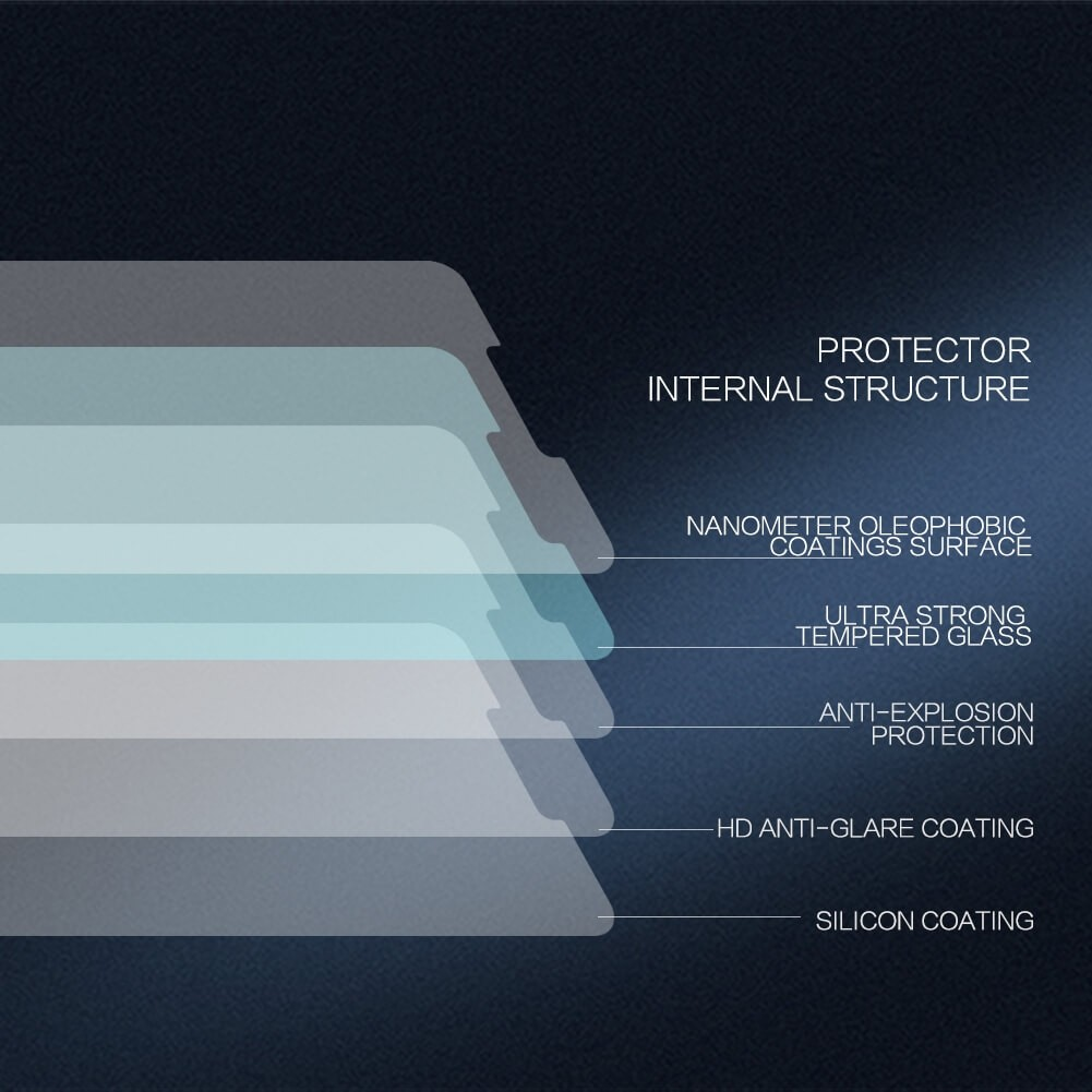Nillkin Amazing H Pro Tempered Glass Screen Protector For Huawei Nova 3i (1)