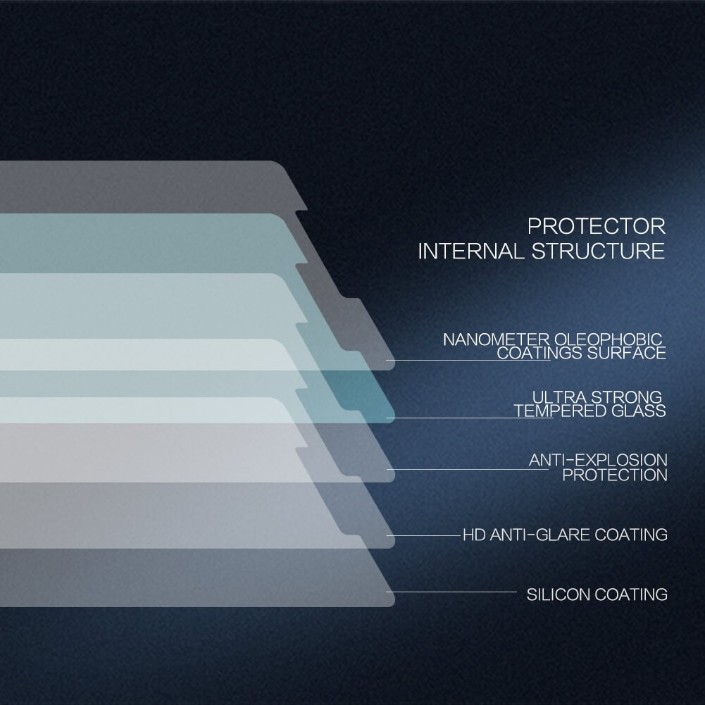 Nillkin Amazing H Pro Tempered Glass Screen Protector For Xiaomi Mi8 Se (8)
