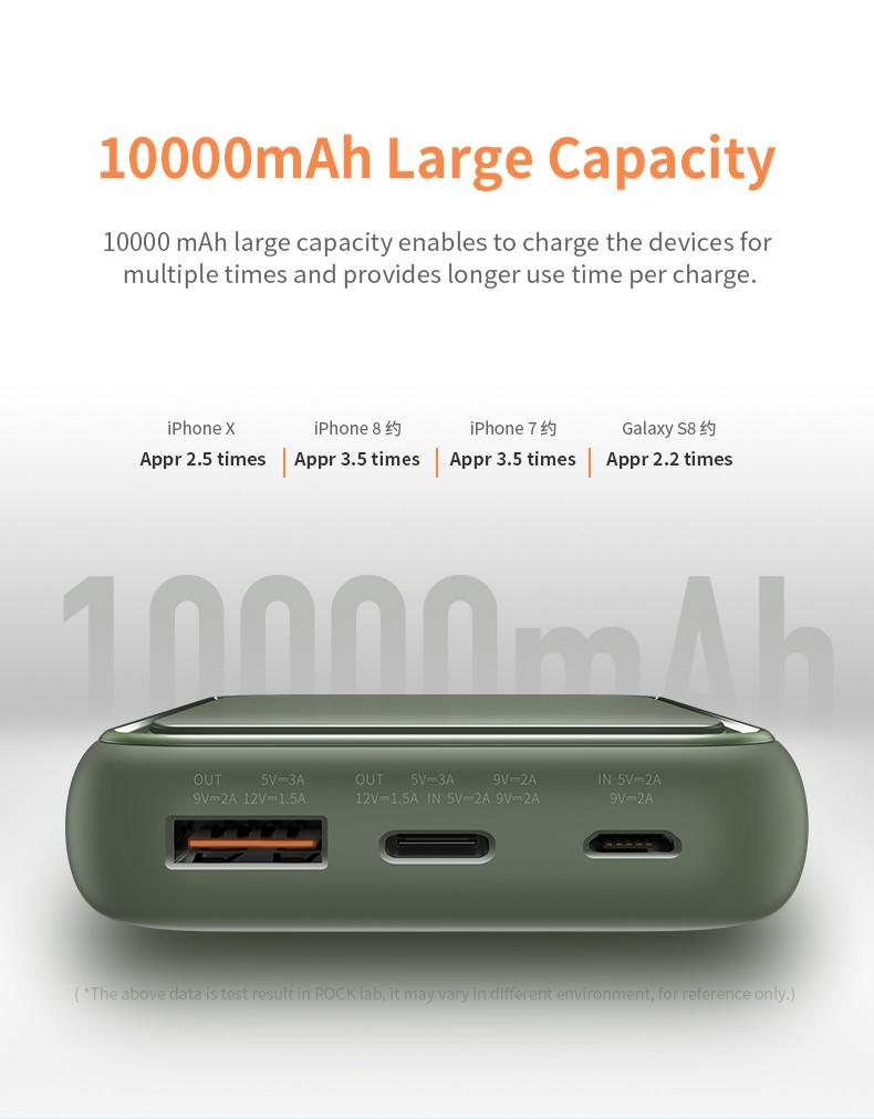 P65 Mini Pd Power Bank 10000mah (8)