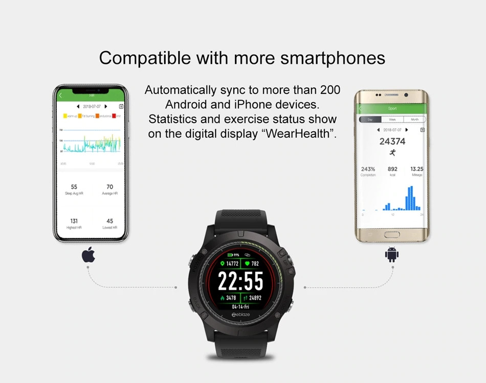Zeblaze Vibe 3 Hr Waterproof Smartwatch (12)