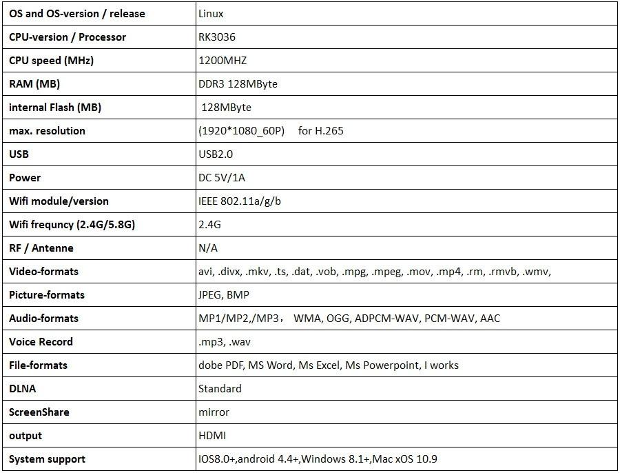 Anycast M4 Plus Wireless Wifi Display Dongle Receiver (11)
