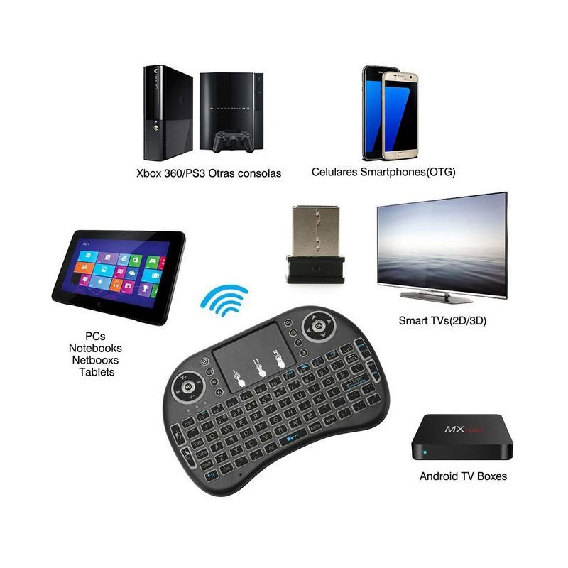 Backlit Mini Wireless Keyboard With Touchpad Infrared Remote Control (1)