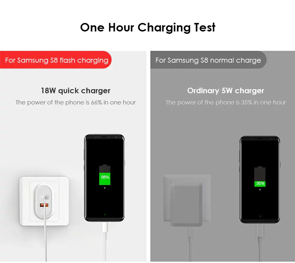 Charger For Samsung Xiaomi Huawei (3)