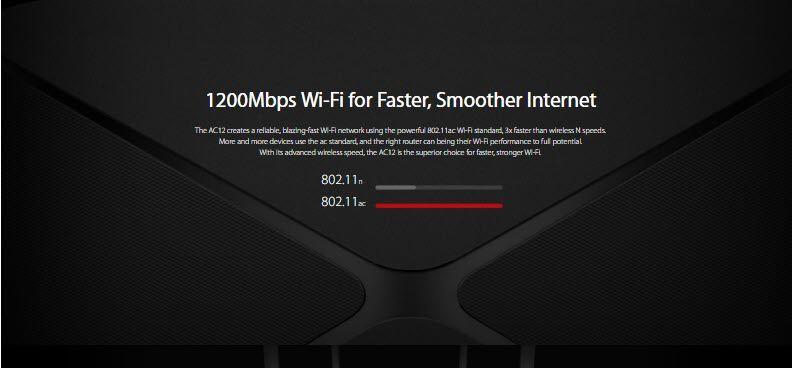 Mercusys Ac1200 Dual Band Wireless Router (2)