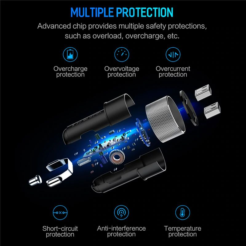 Rock Sitor Car Charger With Digital Display (3)