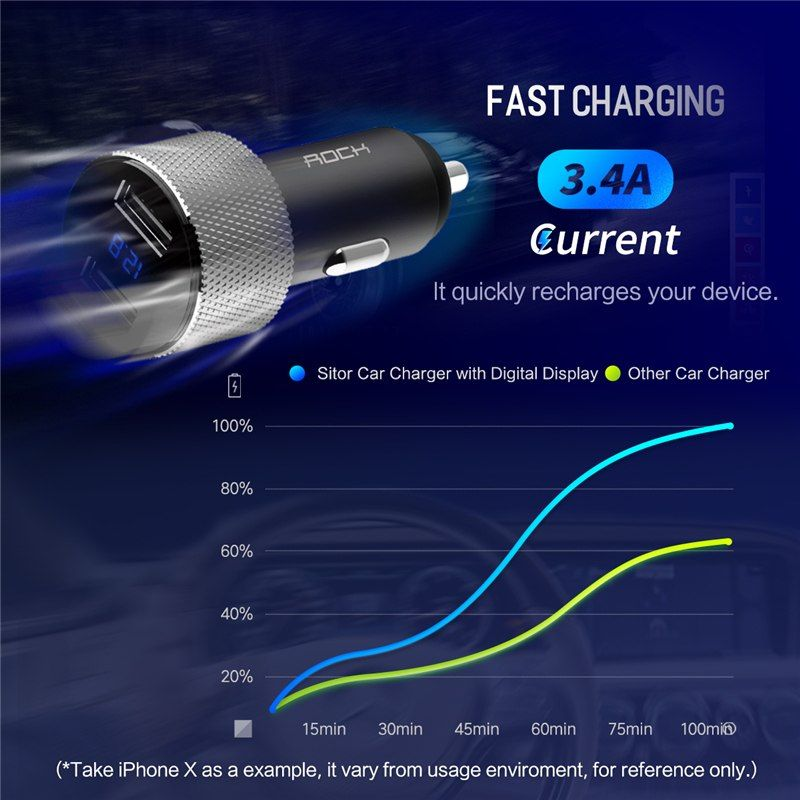Rock Sitor Car Charger With Digital Display (4)