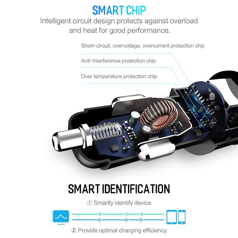Rock Sitor Car Charger With Digital Display (5)