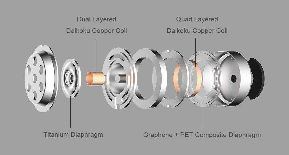 1more Stylish Dual Dynamic Driver In Ear Headphones (3)