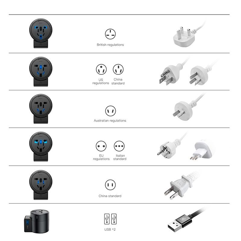 Baseus International Travel Adapter Whirl Universal Travel Wall Charger Plug (13)