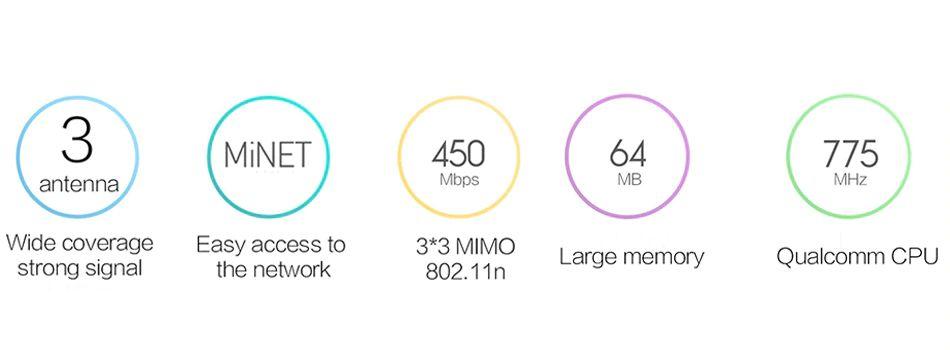 Xiaomi Mi 4q Wireless Router Three Antennas 450mbps (8)