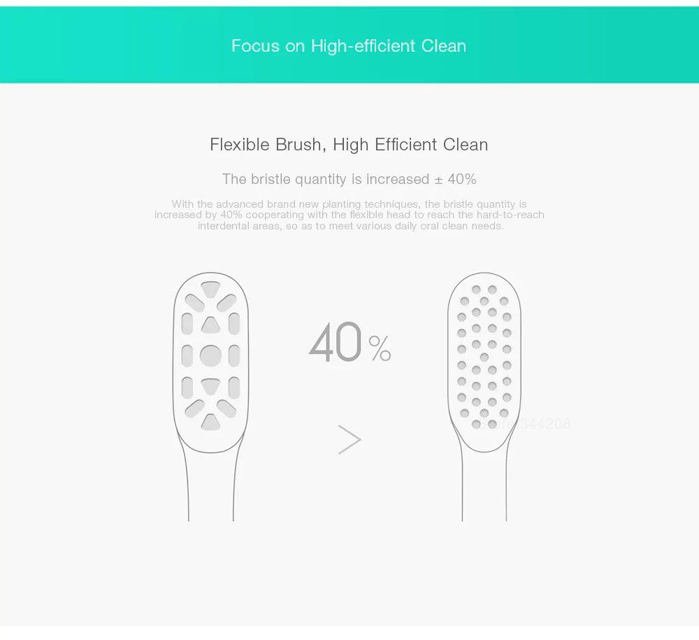 Xiaomi Mi Electric Toothbrush Heads 3 Pcs (1)