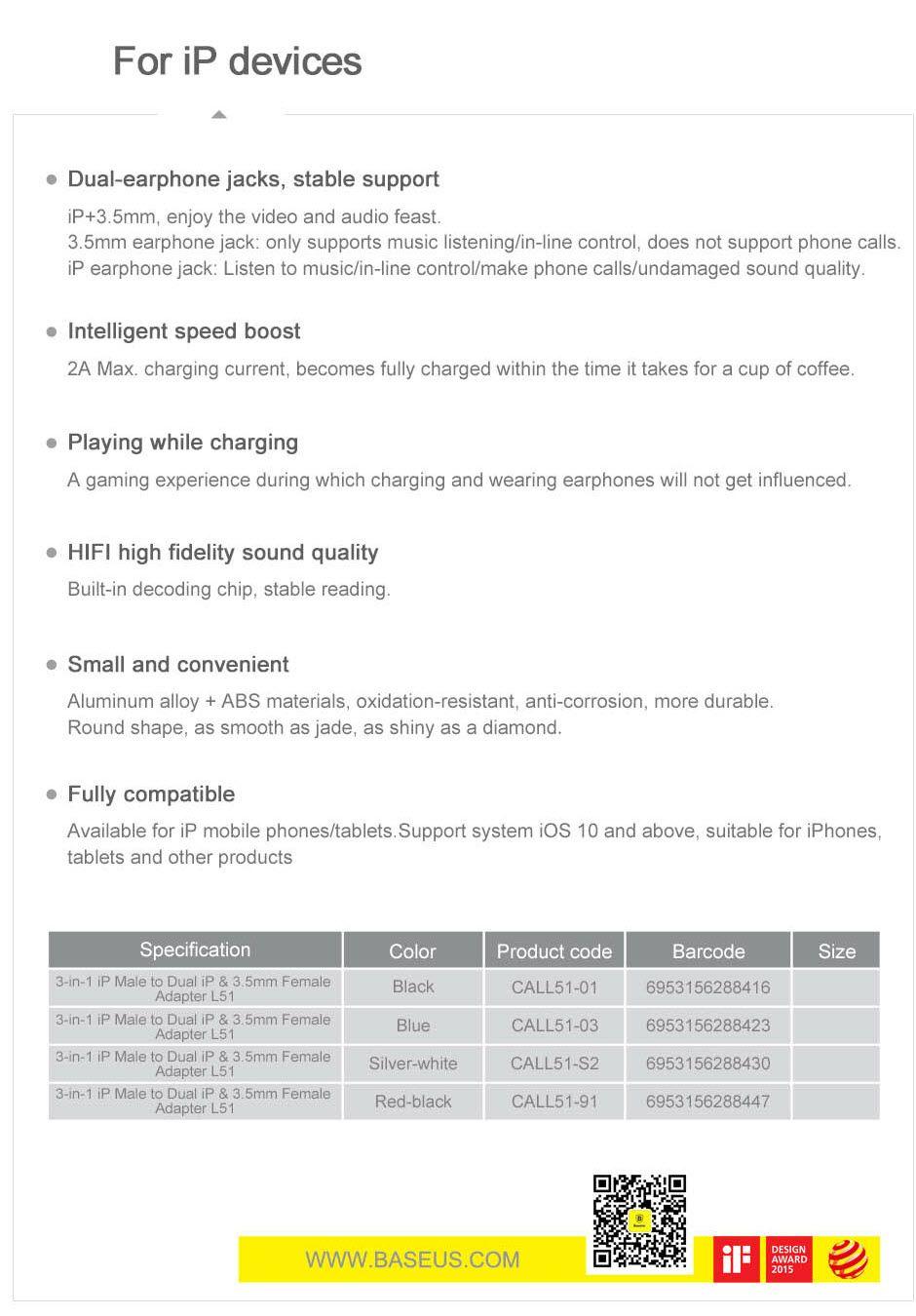 Baseus Audio Converter L51 Lightning To 2x Lightning And Headphones Jack (12)