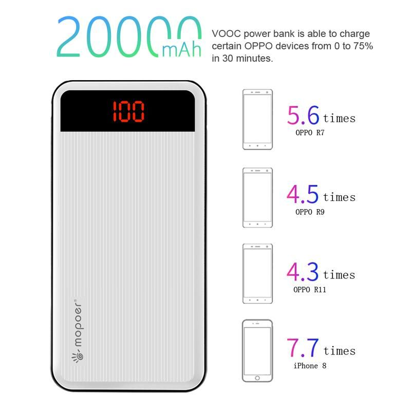 Mopoer 20000mah Dash Charging Dual Port Triple Led Light Powerbank (6)