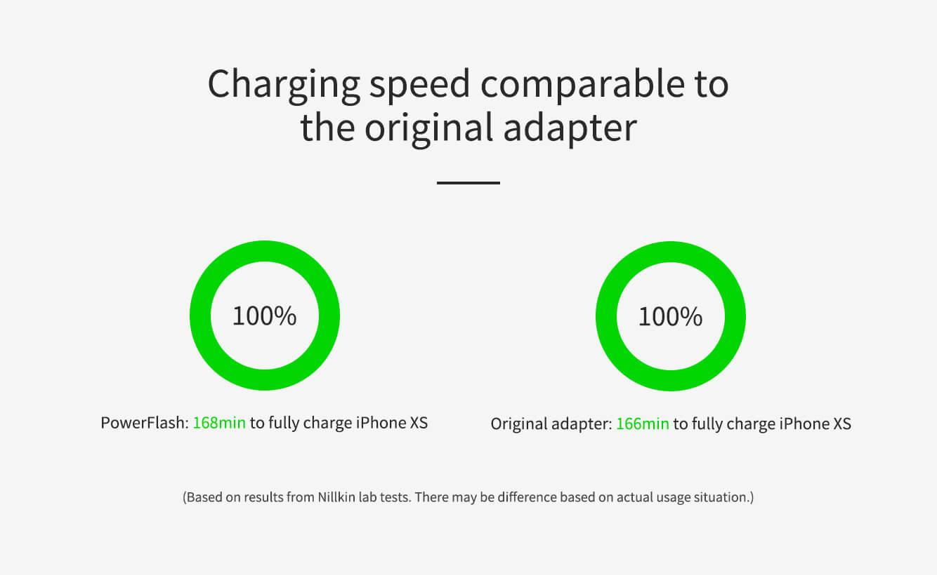 Nillkin Powerflash 15w Wireless Charger Aramid Fiber (4)