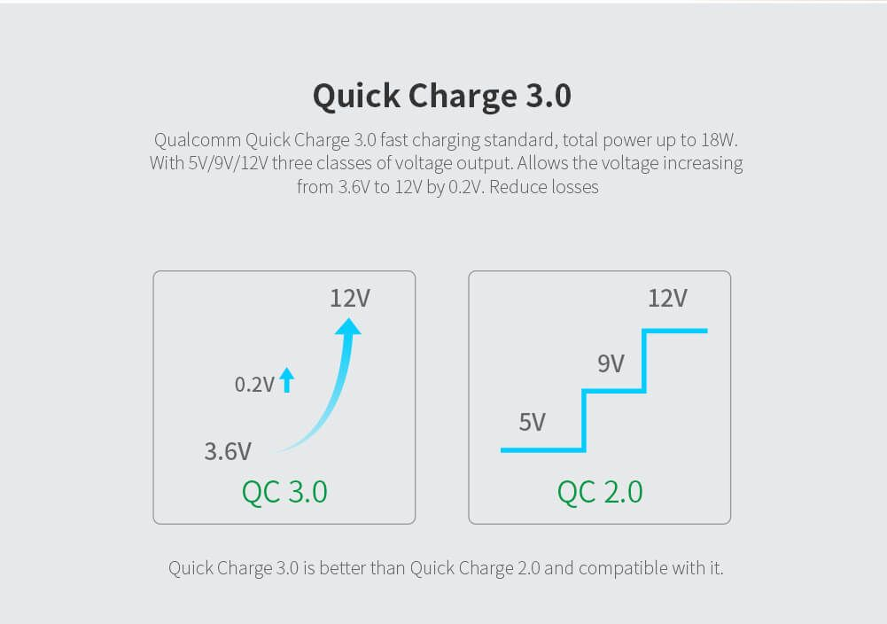 Nillkin Quick Charge 3 0 Fast Charging Adapter (16)