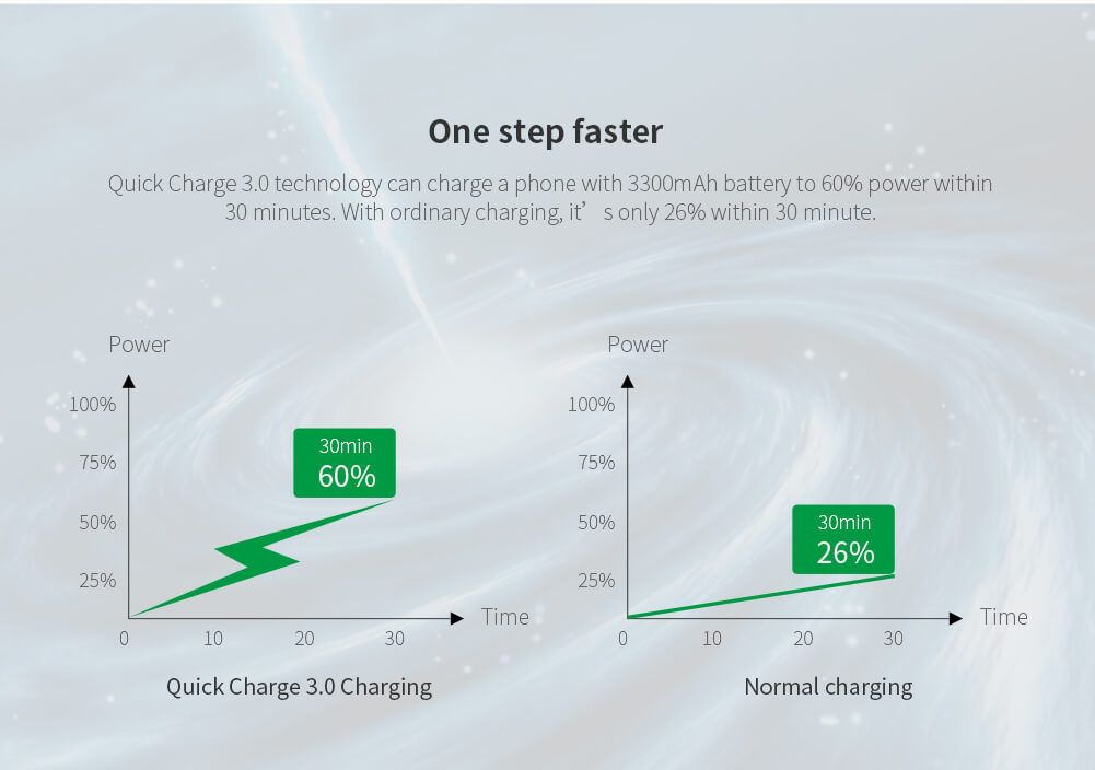 Nillkin Quick Charge 3 0 Fast Charging Adapter (18)