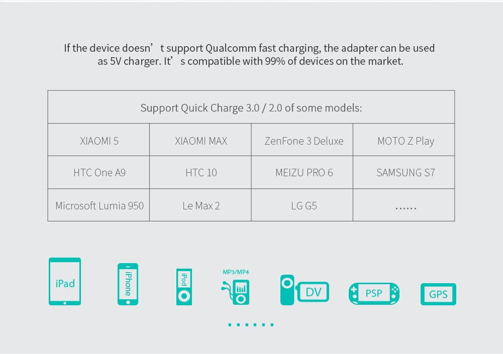 Nillkin Quick Charge 3 0 Fast Charging Adapter (19)