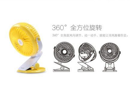 Remax F2 Rechargeable Portable Usb Mini Fan 360 Degrees Rotating (11)