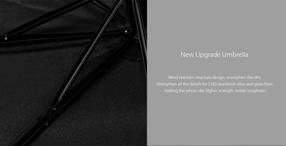 Xiaomi Automatic Folding Umbrella (3)