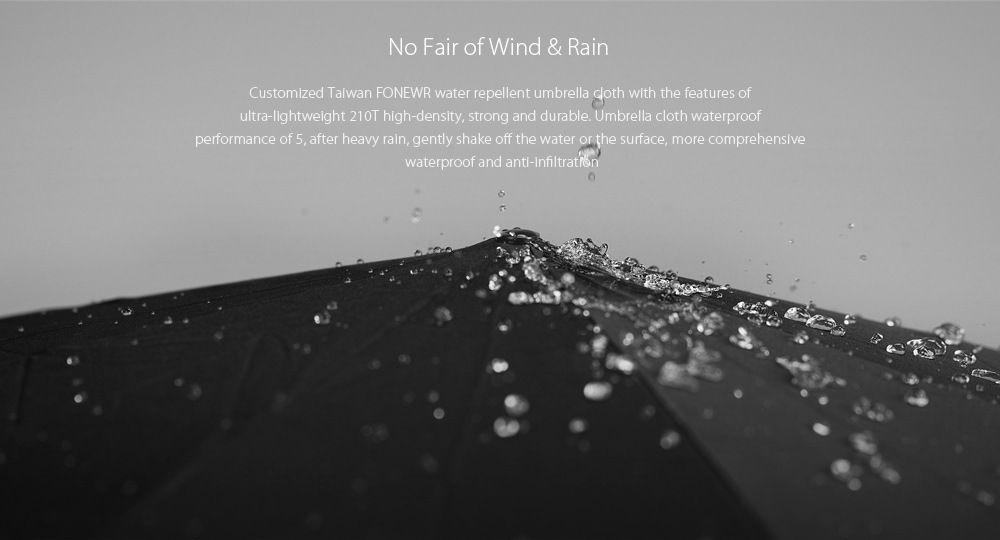 Xiaomi Automatic Folding Umbrella (6)