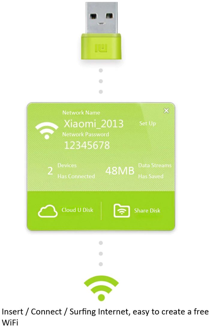 Xiaomi Mi Mini Pocket Wireless Router 150mbps (6)