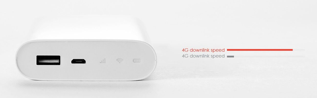 Zmi Mf815 2 In 1 4g Wireless Wifi Router And 7800mah Mobile Power Bank (2)