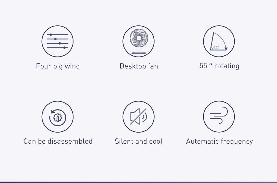Baseus Ocean Fan 4 Wind Speeds Usb Rechargeable Air Cooling Fan (6)