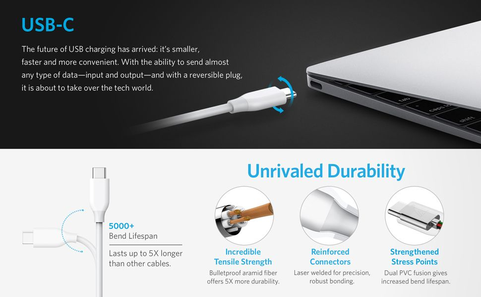 Anker Powerline Usb C To Usb 3 0 Cable 3ft (1)