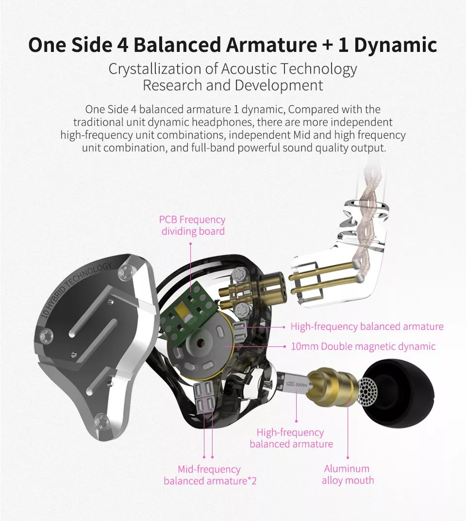 Kz Zs10 Pro 4 Balanced Armature Dynamic Drivers Hybrid Earphone Heavy Bass 3 5mm Wired Earbuds (12)