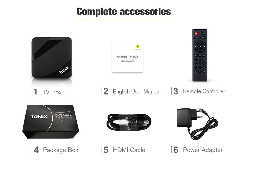 Tanix Tx3 Max Android Tv Box (10)