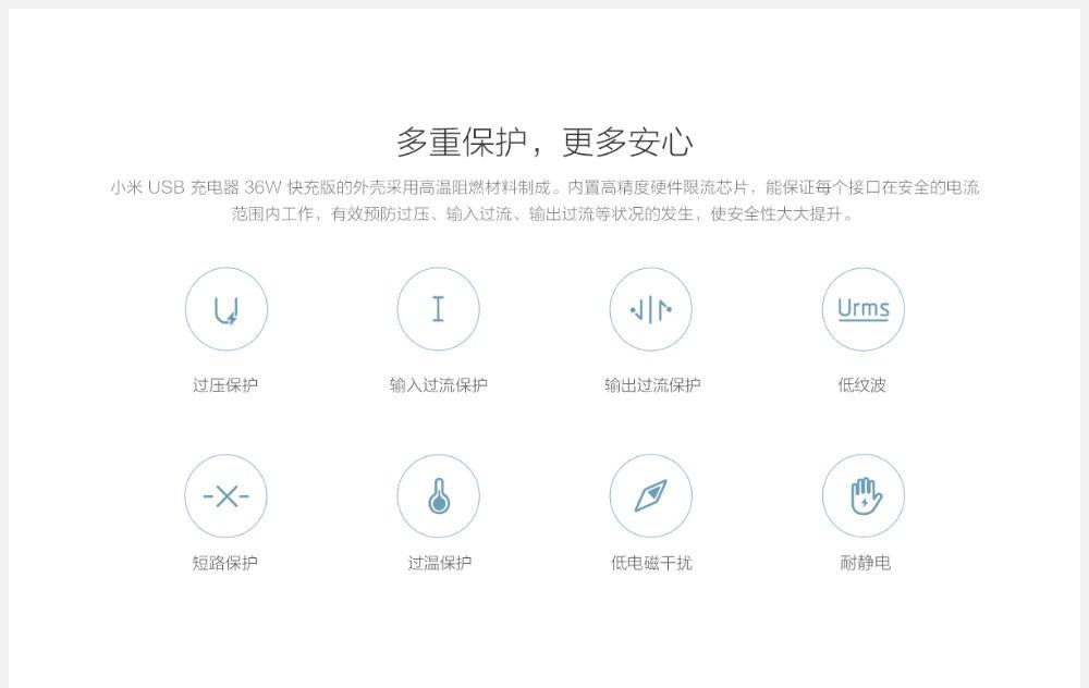 Xiaomi Mi 36w Charger Qc 3 Dual Usb (2)