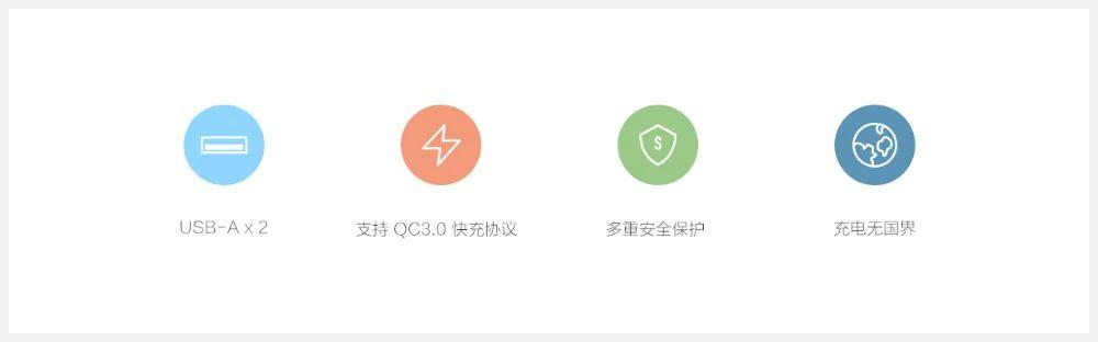 Xiaomi Mi 36w Charger Qc 3 Dual Usb (9)