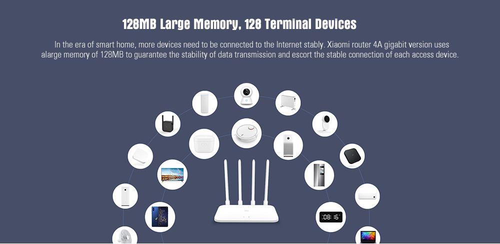 Xiaomi Mi 4a Dual Band Router Gigabit Edition (4)