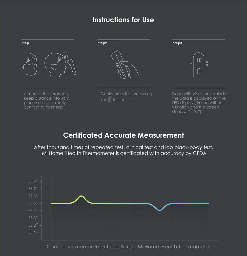 Xiaomi Mijia Ihealth Thermometer (4)