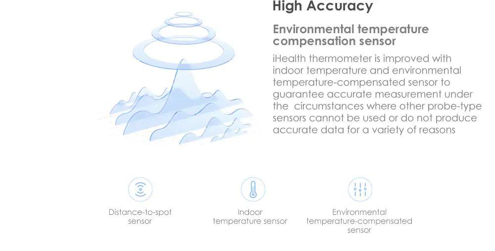 Xiaomi Mijia Ihealth Thermometer (7)